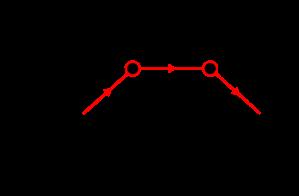 1702-feynman-diagram