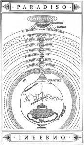 1711 Dante cosmology