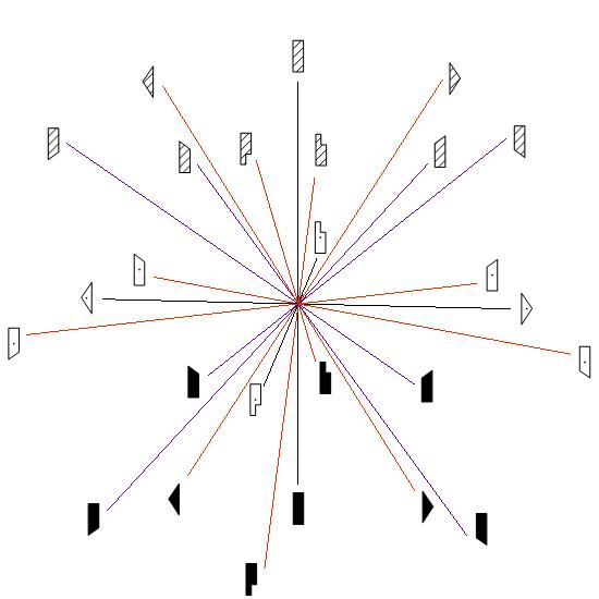 1801 Laban 26 direction symbols