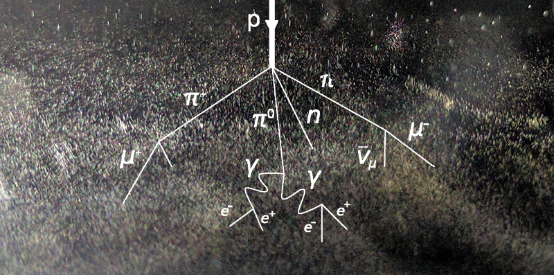 1901 Cosmic ray decay.jpg