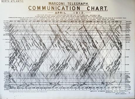 1903 marconi chart