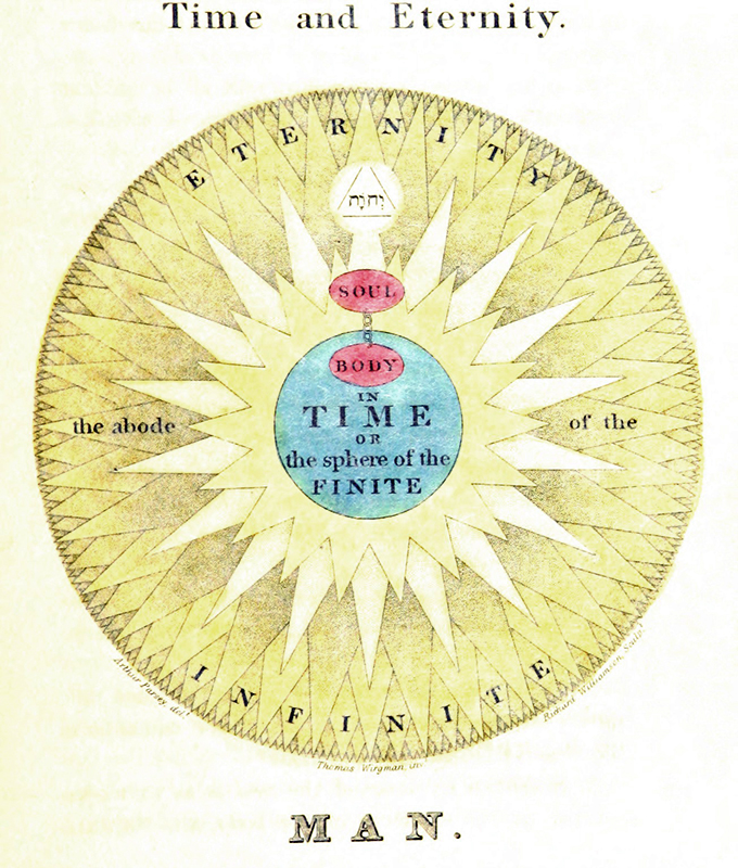 1904 time and eternity