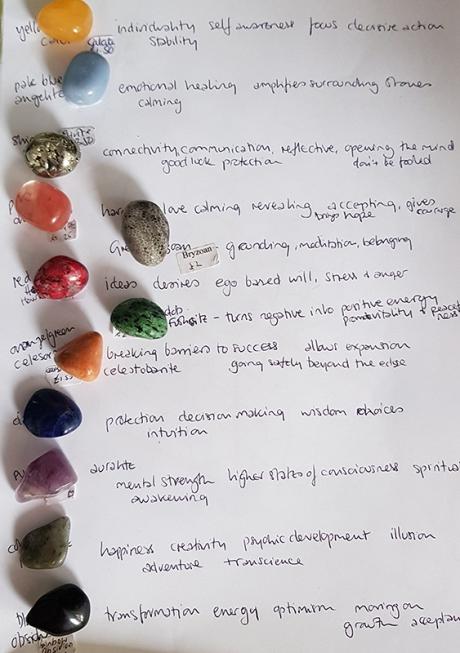 1909 assigning stones